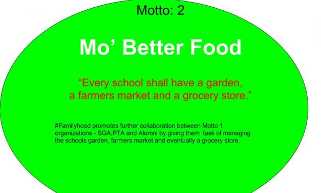 #MOBETTER FOOD is the 2nd motto of #Familyhood